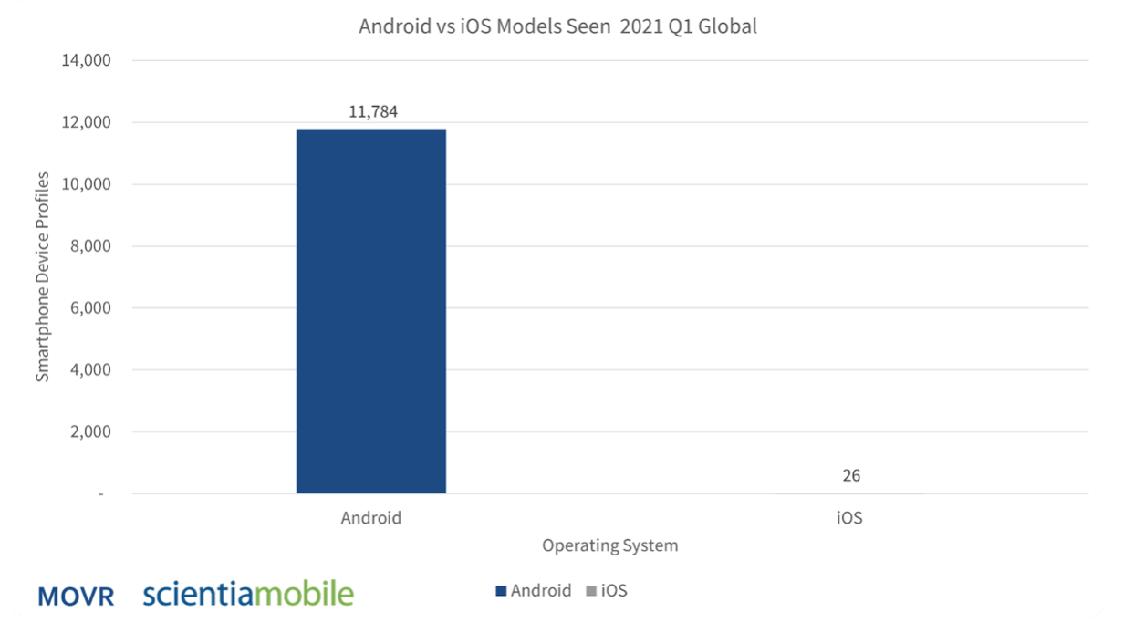 Android vs OS.png