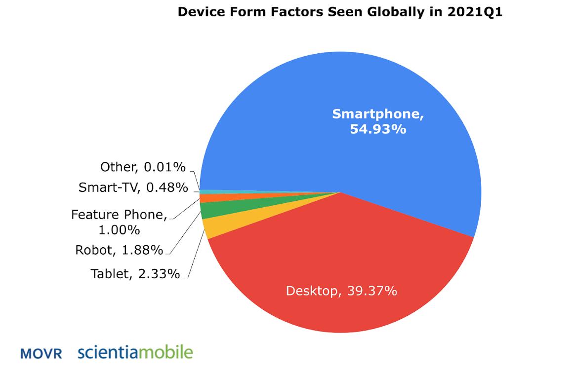 Device Form Factors.png