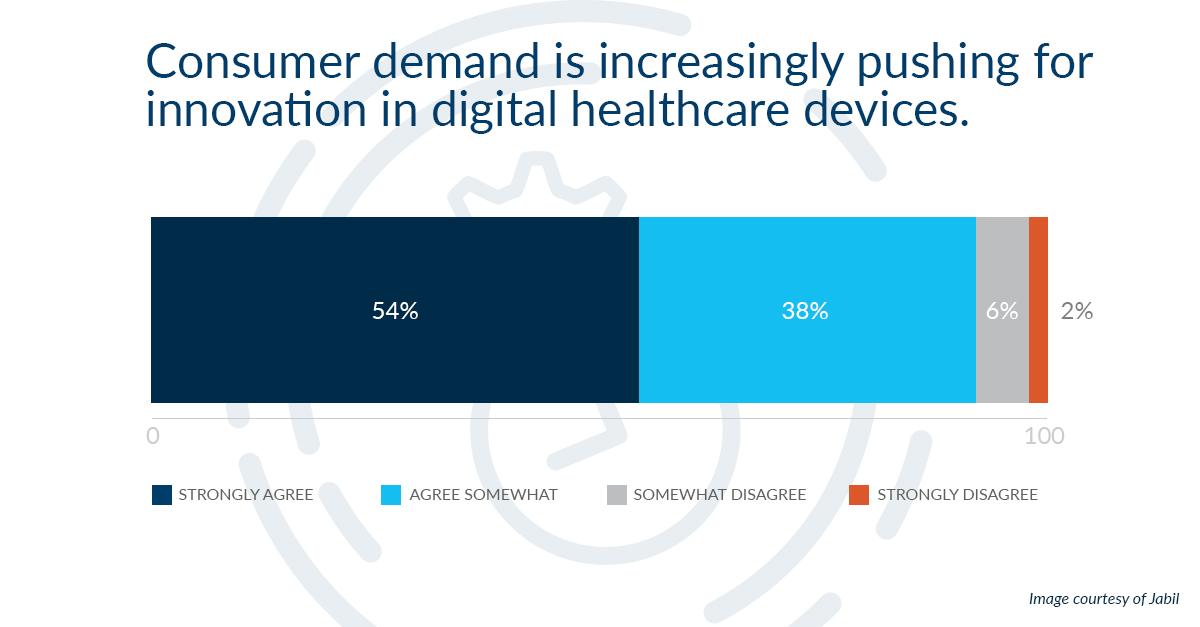consumer-demand-driving-innovation.jpg
