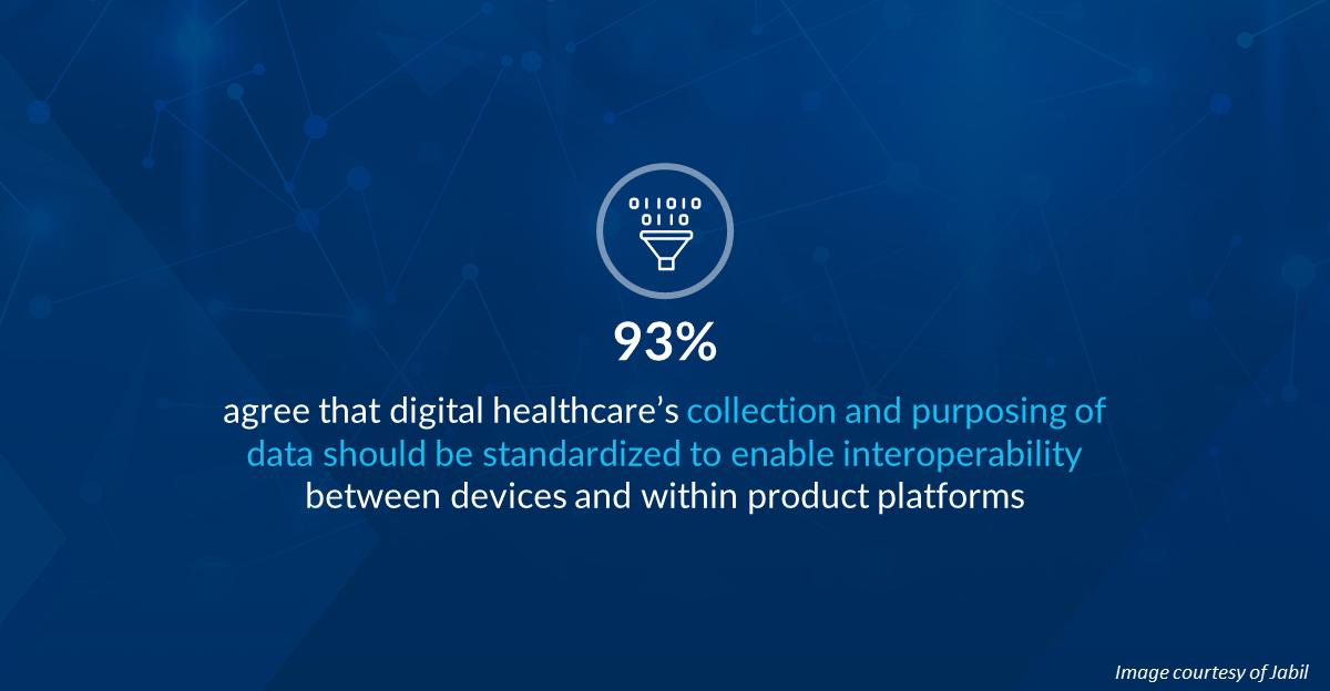jabil-digital-health-survey-interoperability.PNG