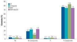 Detecting Nitinol Surface Inclusions | MDDI Online