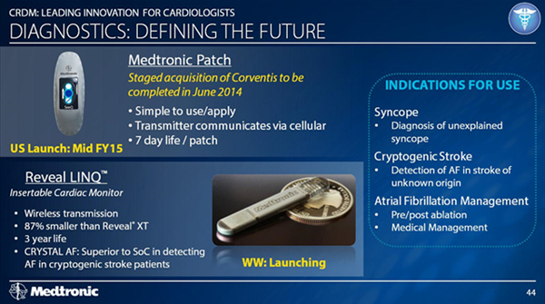 Medtronic Patch