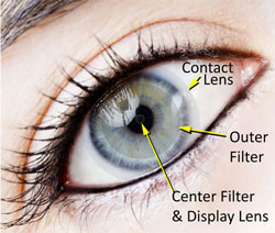 nanotechnology based contact lenses