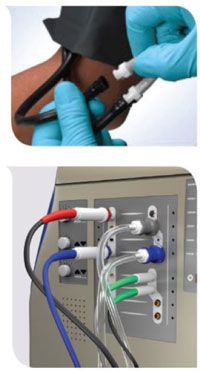 Connections to medical equipment need to be secure and convenient while also preventing misconnections.