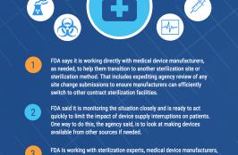 FDA Scrambles to Prevent Shortages Amid Sterilization Shutdowns