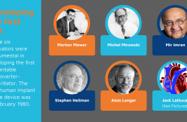 Meet the Brilliant Minds Behind the First ICD