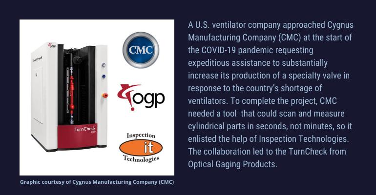 COVID-19 ventilator shortage