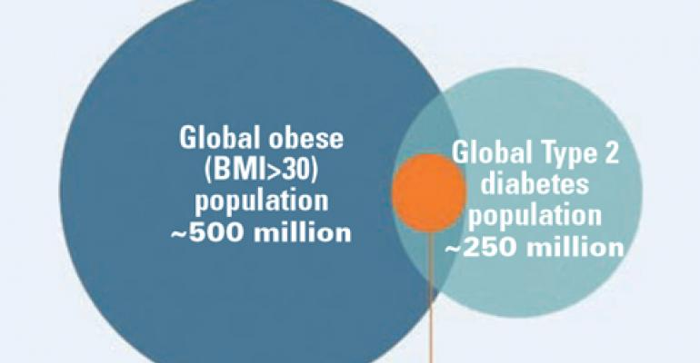Fight Diabetes and Obesity without Surgery