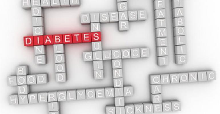 Iterating Innovation for Diabetes Management