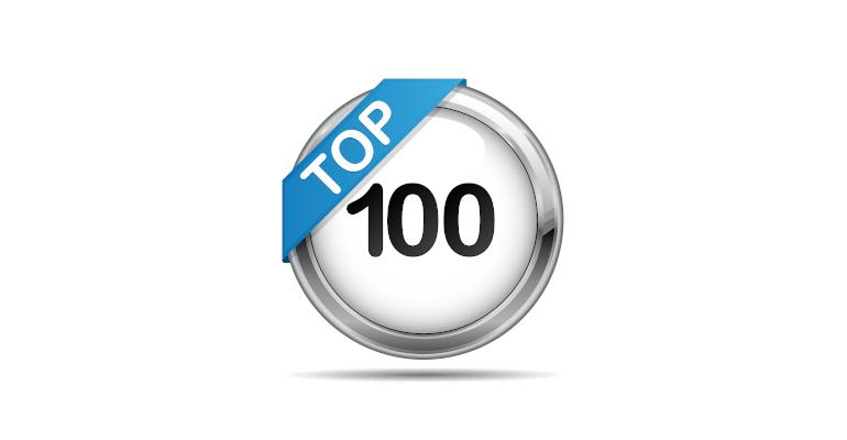 Top 100 Medical Device Companies