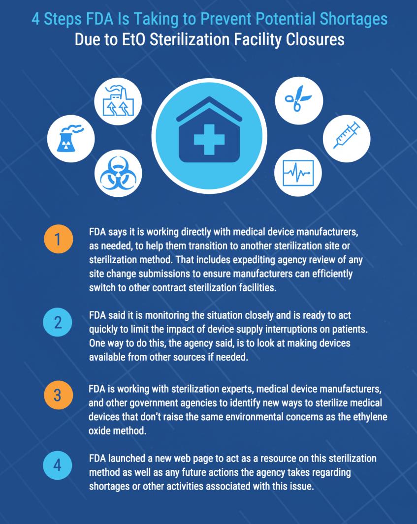Fda Did Not Issue New Statement On >> Fda Scrambles To Prevent Shortages Amid Sterilization Shutdowns