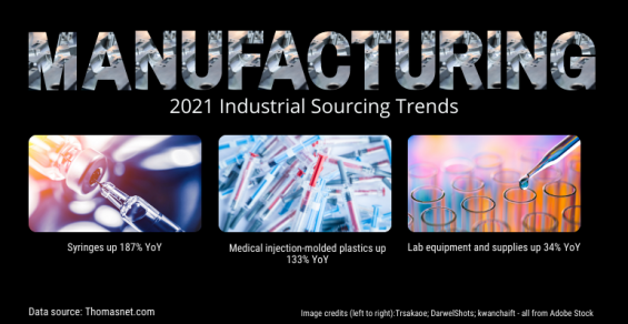 2021 Manufacturing and Sourcing Trends