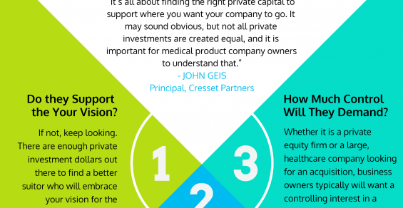 3 Questions to Ask Before Accepting Private Funds for Your Medtech Company
