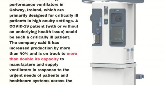FDA Issues Enforcement Policy for Ventilators Amid Shortage Concerns