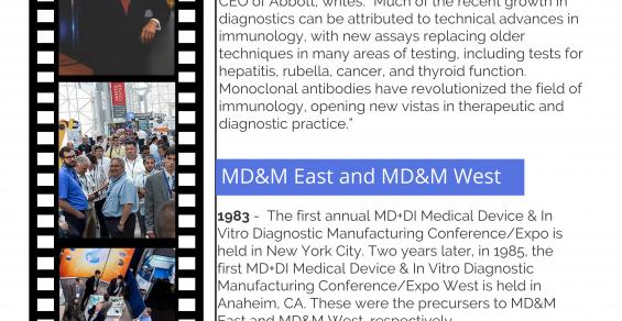 Celebrating 40 Years: 1980s Medtech Milestones