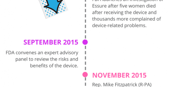 FDA Is No Longer Messing Around with Bayer's Essure