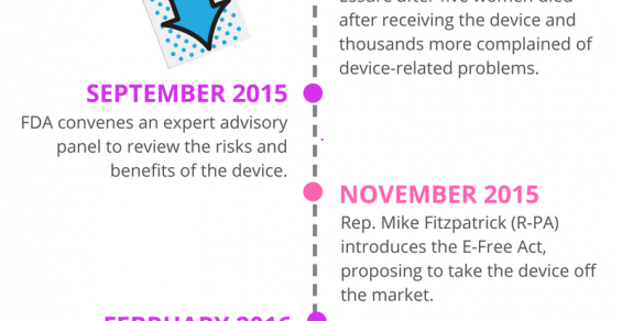 Essure Discontinuation Doesn't Mean the End to FDA Scrutiny